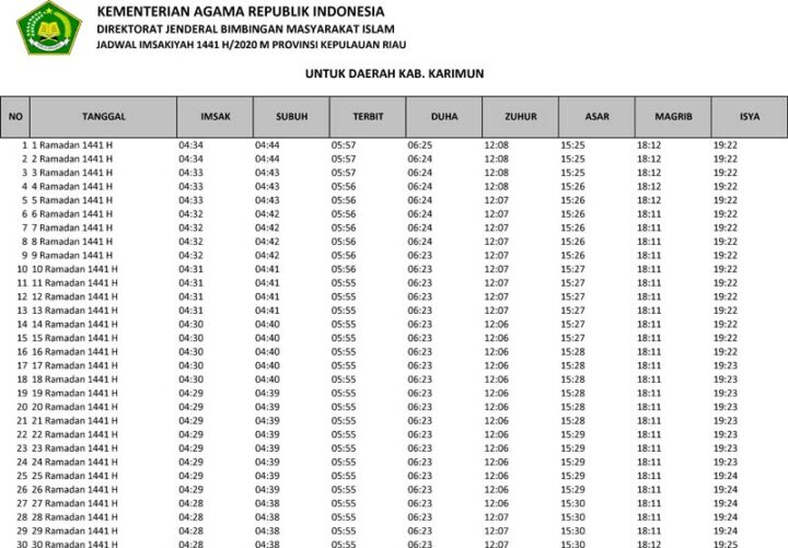 Jadwal Imsakiyah Ramadhan 1442 Hijriah 2021 Masehi Kepulauan Riau dan Sekitarnya, SamuderaKepri